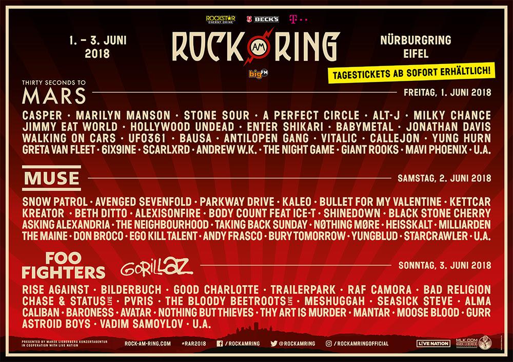 Rock Am Ring 2021 Vorverkauf