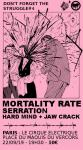 Mortality Rate+Hard Mind+Serration+Jaw Crack